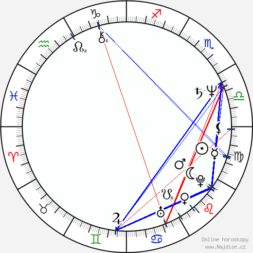 Patti Yasutake wikipedie wiki 2018, 2019 horoskop