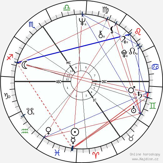 Pattie Boyd wikipedie wiki 2018, 2019 horoskop