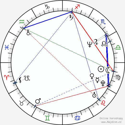 Paul Abascal wikipedie wiki 2018, 2019 horoskop