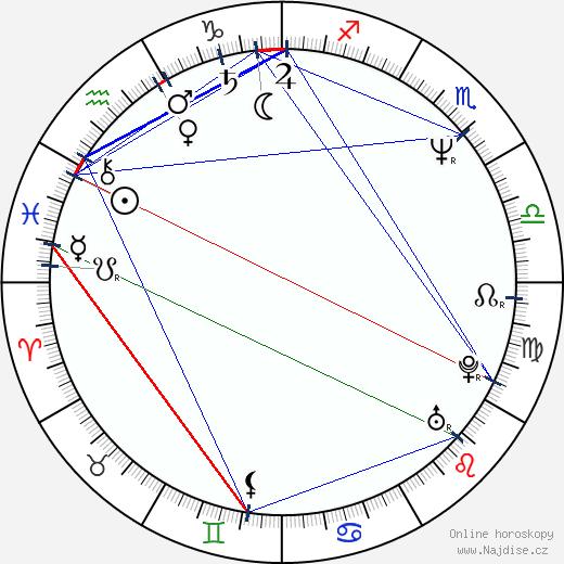 Paul Abbott wikipedie wiki 2018, 2019 horoskop