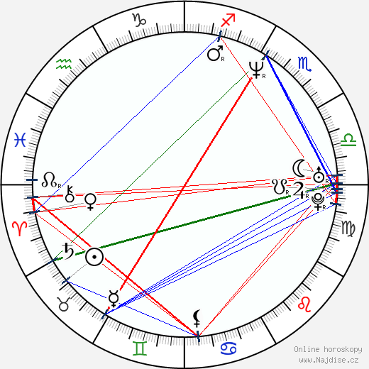 Paul Adelstein wikipedie wiki 2018, 2019 horoskop