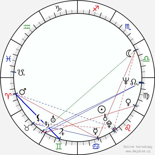 Paul Anka wikipedie wiki 2019, 2020 horoskop