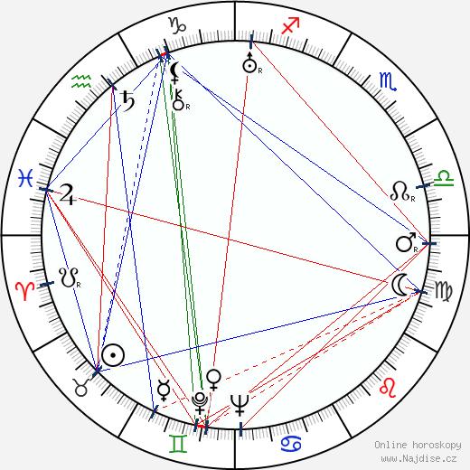 Paul Azaïs wikipedie wiki 2018, 2019 horoskop