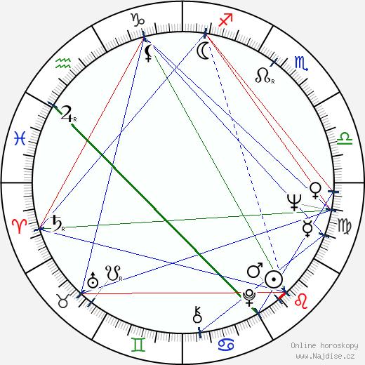 Paul Bartel wikipedie wiki 2018, 2019 horoskop