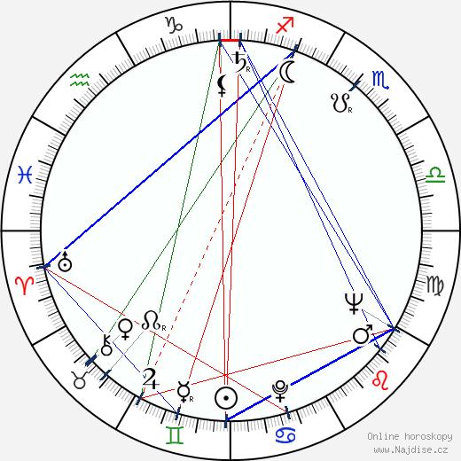 Paul Bernard wikipedie wiki 2019, 2020 horoskop