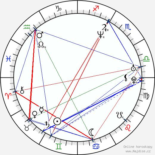 Paul Bettany wikipedie wiki 2018, 2019 horoskop