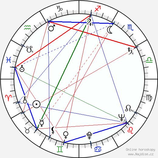 Paul Budsko wikipedie wiki 2019, 2020 horoskop