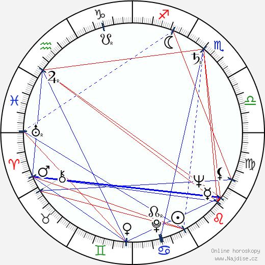 Paul Burke wikipedie wiki 2019, 2020 horoskop