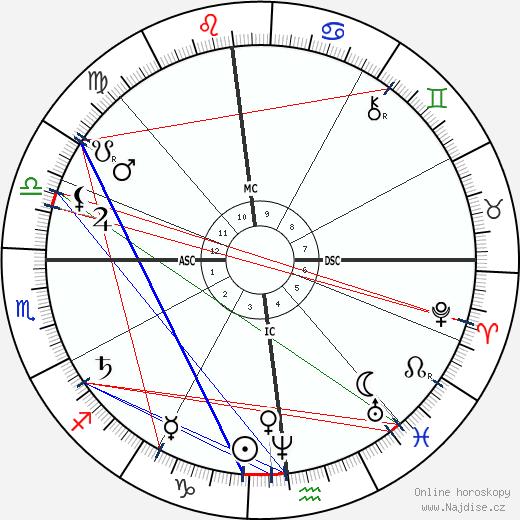 Paul Cézanne wikipedie wiki 2018, 2019 horoskop