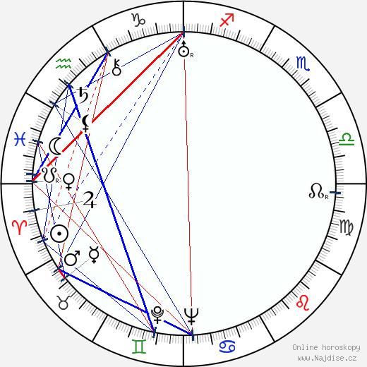Paul Dahlke wikipedie wiki 2018, 2019 horoskop
