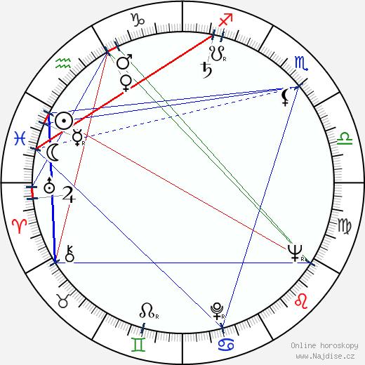 Paul Dooley wikipedie wiki 2019, 2020 horoskop