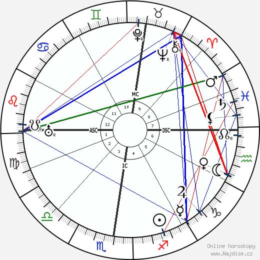 Paul Emile Ladmirault wikipedie wiki 2019, 2020 horoskop