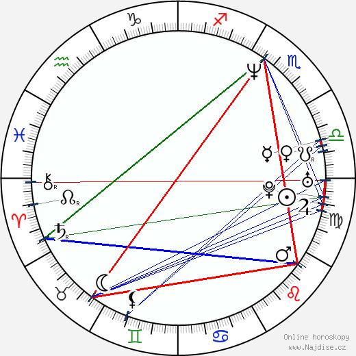 Paul F. Tompkins wikipedie wiki 2017, 2018 horoskop