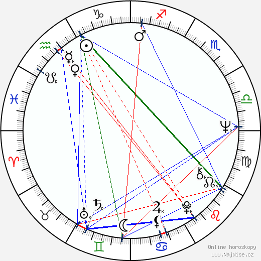 Paul Freeman wikipedie wiki 2019, 2020 horoskop