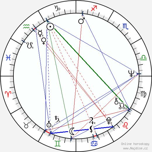 Paul Freeman wikipedie wiki 2020, 2021 horoskop