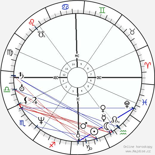 Paul Gavarni wikipedie wiki 2017, 2018 horoskop