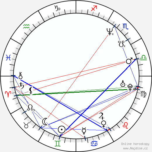 Paul Giamatti wikipedie wiki 2020, 2021 horoskop