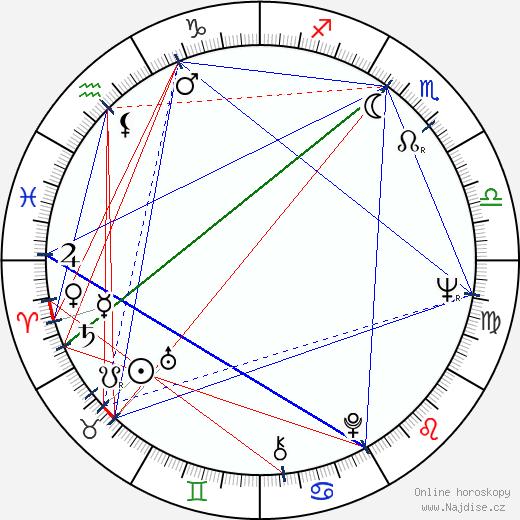 Paul Gleason wikipedie wiki 2019, 2020 horoskop
