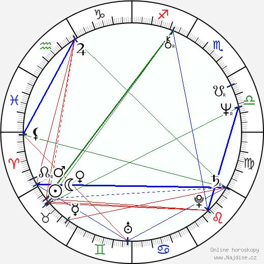 Paul Guilfoyle wikipedie wiki 2017, 2018 horoskop
