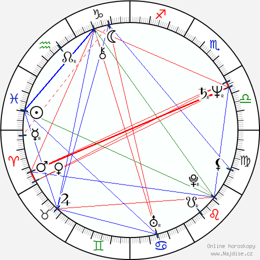 Paul Haggis wikipedie wiki 2020, 2021 horoskop