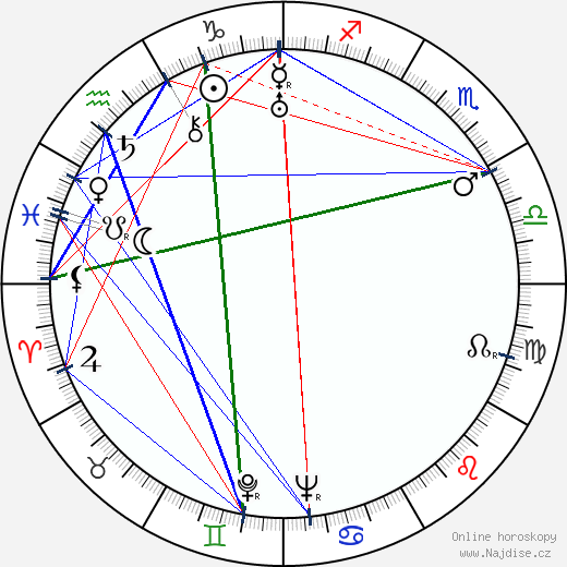Paul Henreid wikipedie wiki 2019, 2020 horoskop