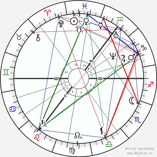 Paul Heyse wikipedie wiki 2019, 2020 horoskop