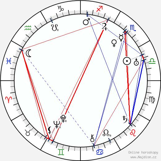 Paul Hurst wikipedie wiki 2019, 2020 horoskop