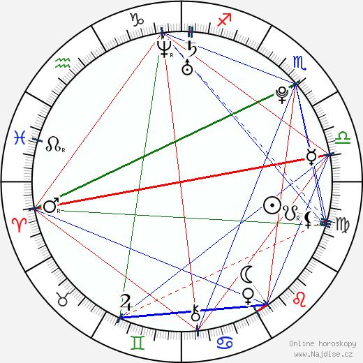 Paul Iacono wikipedie wiki 2017, 2018 horoskop