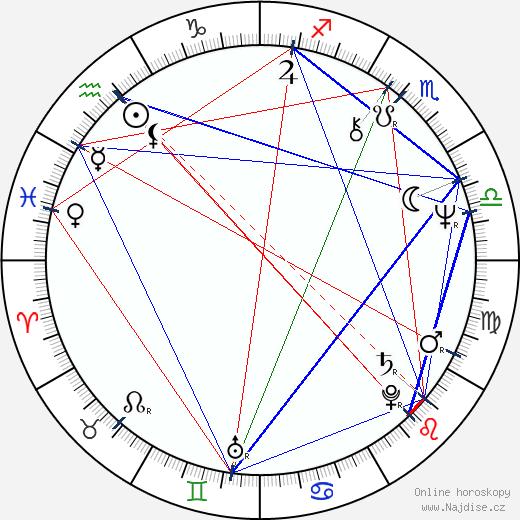 Paul Jabara wikipedie wiki 2018, 2019 horoskop
