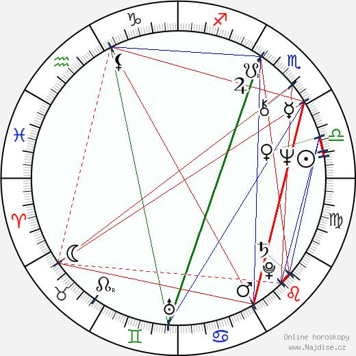 Paul Jackson wikipedie wiki 2018, 2019 horoskop