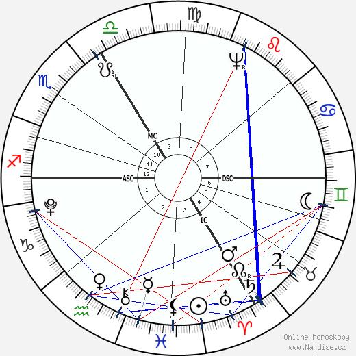 Paul Jean wikipedie wiki 2018, 2019 horoskop