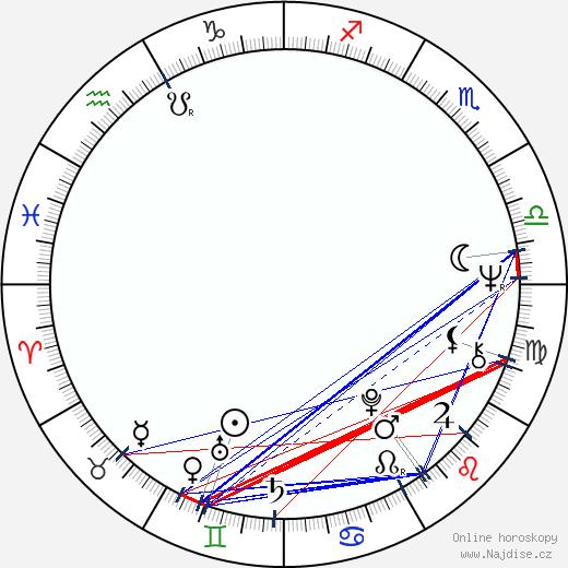 Paul Keith wikipedie wiki 2018, 2019 horoskop