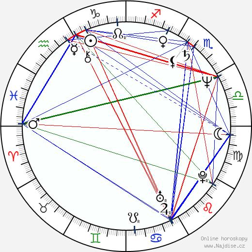 Paul Kelly wikipedie wiki 2017, 2018 horoskop