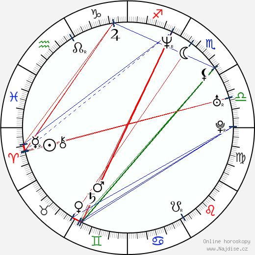 Paul Machliss wikipedie wiki 2018, 2019 horoskop