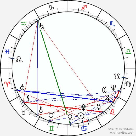 Paul Massie wikipedie wiki 2018, 2019 horoskop