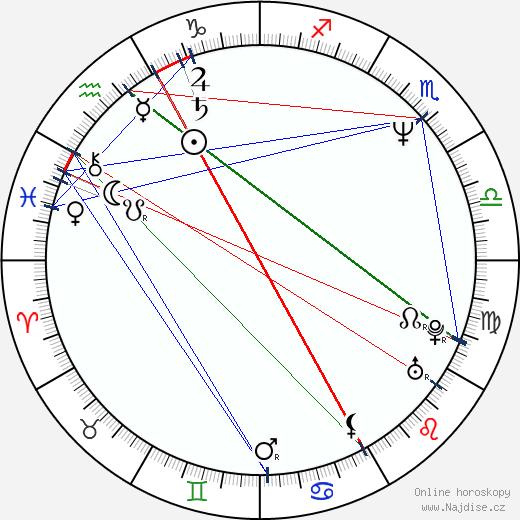 Paul McCrane wikipedie wiki 2017, 2018 horoskop
