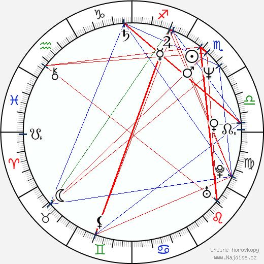 Paul McGann wikipedie wiki 2019, 2020 horoskop