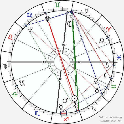 Paul Meurisse wikipedie wiki 2020, 2021 horoskop