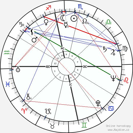 Paul Robert Ignatius wikipedie wiki 2018, 2019 horoskop