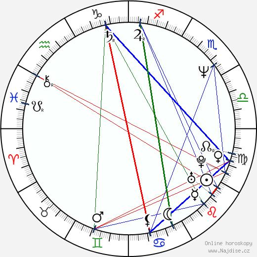 Paul Satterfield wikipedie wiki 2019, 2020 horoskop