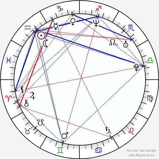 Paul Scheer wikipedie wiki 2018, 2019 horoskop