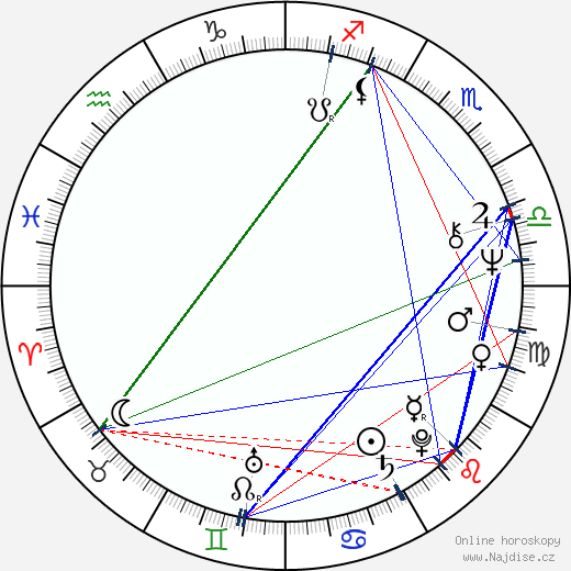 Paul Schrader wikipedie wiki 2017, 2018 horoskop