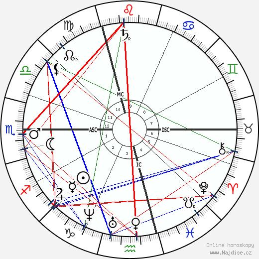 Paul Schutzenberger wikipedie wiki 2017, 2018 horoskop