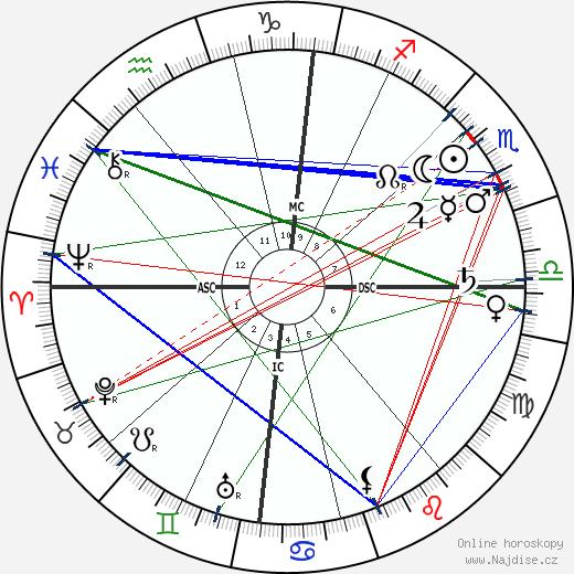 Paul Signac wikipedie wiki 2017, 2018 horoskop