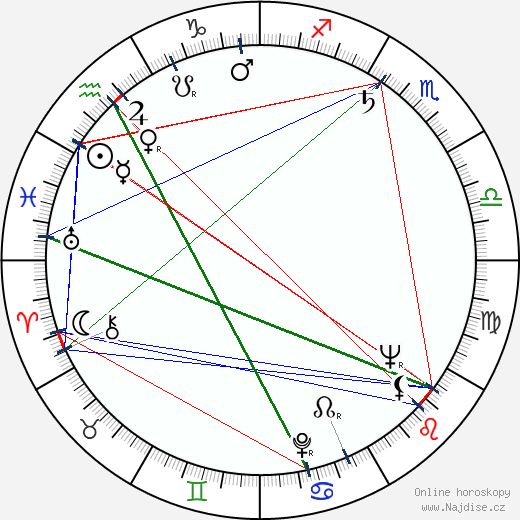Paul Sorensen wikipedie wiki 2019, 2020 horoskop