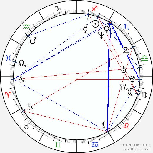 Paul Stankowski wikipedie wiki 2018, 2019 horoskop
