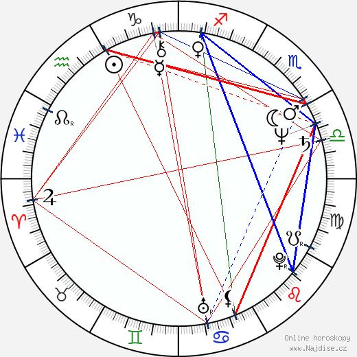 Paul Stanley wikipedie wiki 2017, 2018 horoskop