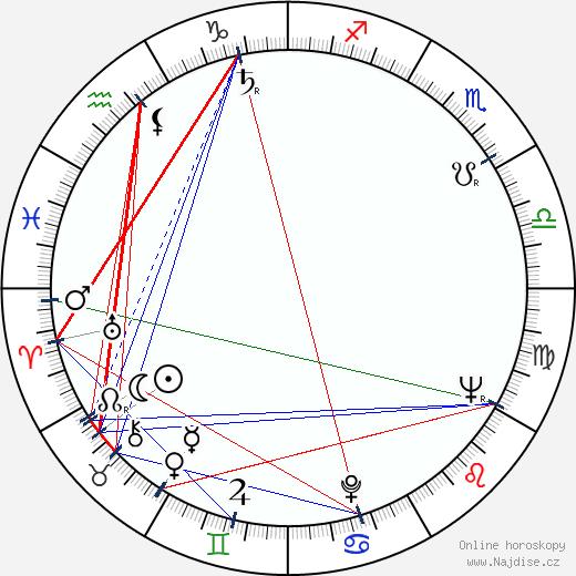 Paul Vecchiali wikipedie wiki 2017, 2018 horoskop