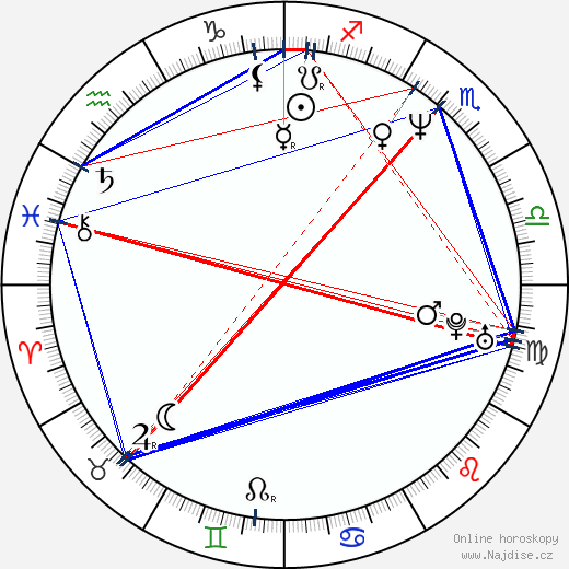 Paul Vogt wikipedie wiki 2018, 2019 horoskop