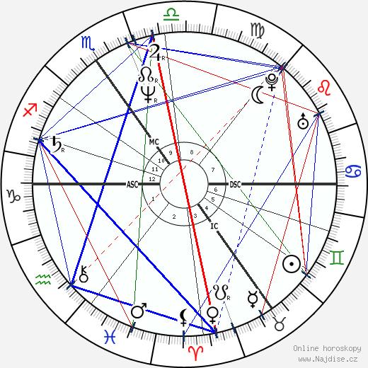 Paul Weller wikipedie wiki 2019, 2020 horoskop